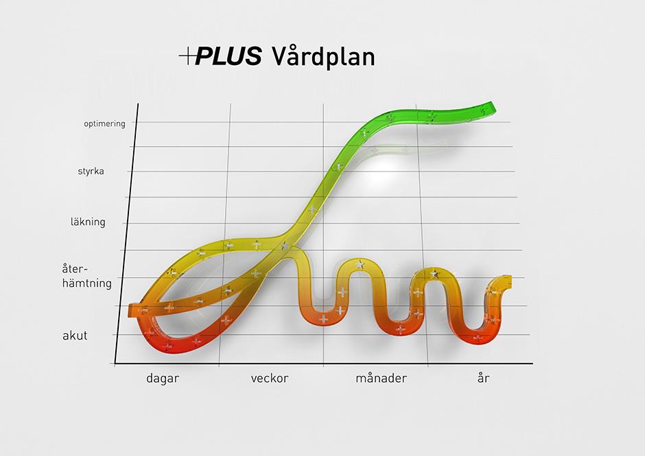 3D graf